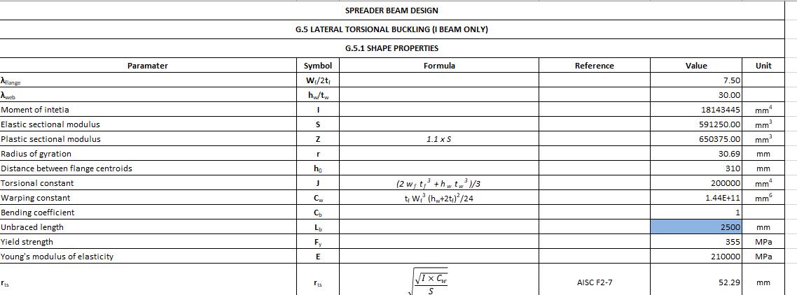 4Spreader-Beam-Design-Spreadsheet-TheNavalArch-3