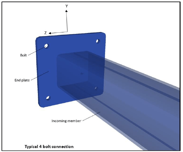 Bolt-check-TheNavalArch-1