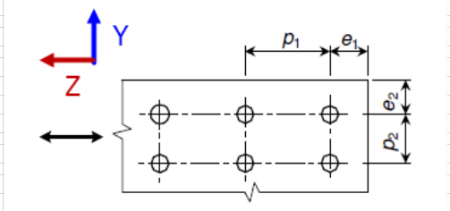 Bolt-check-TheNavalArch-Eurocode-3-Fig-2