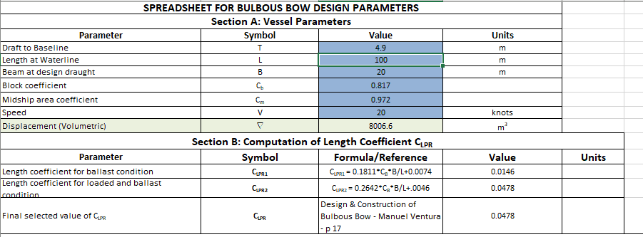 Bulbous-Bow-Calculator-1-TheNavalArch