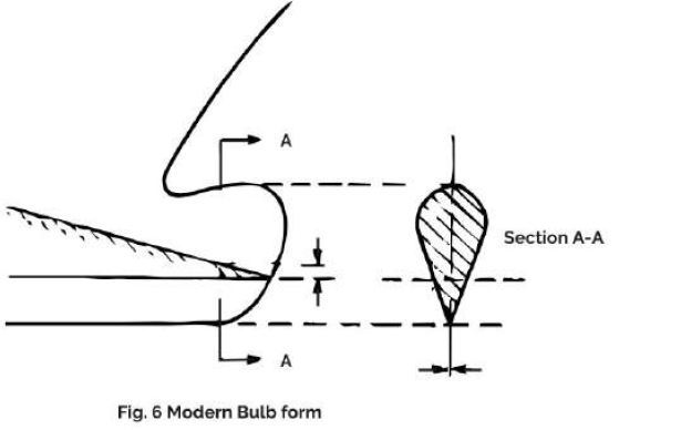 Bulbous-Bows-Article-Fig-6-TheNavalArch