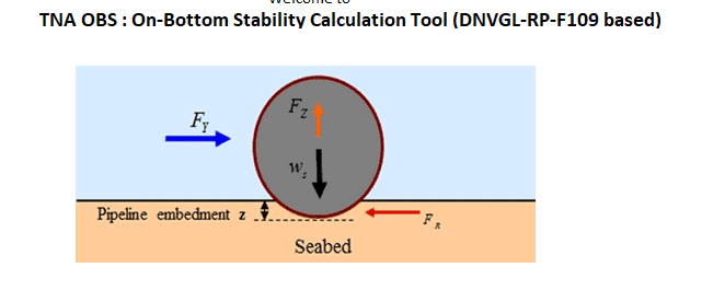 DNV-RP-F109-On-Bottom-Stability-Tool-TheNavalArch-Cover-Excel