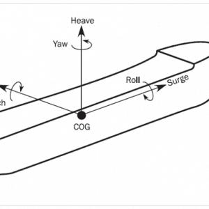 Motion & Seakeeping