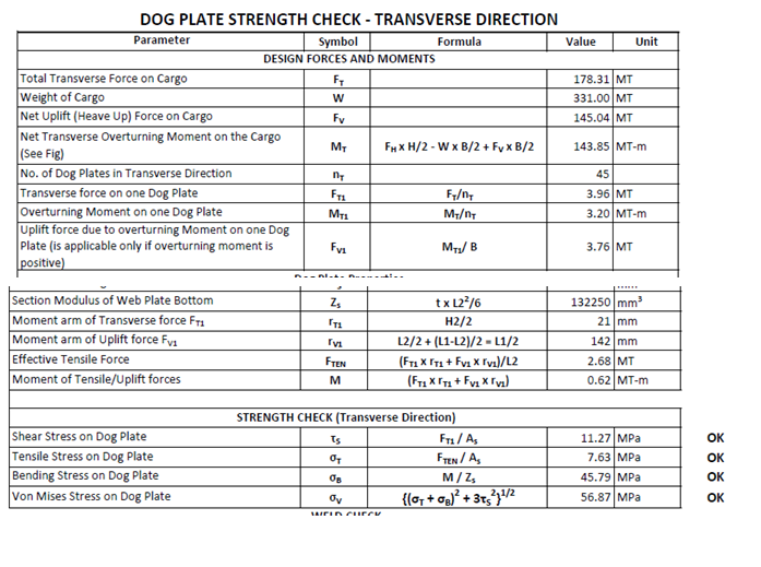 Dog-Plate-Calculation-TheNavalArch