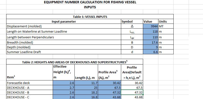 Equipment Number Calculator Fishing Vessel TheNavalArch 3