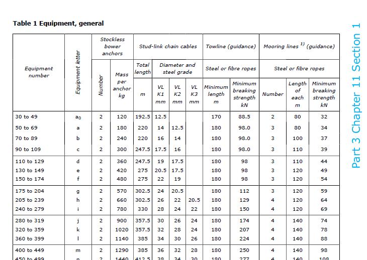 Equipment Number Calculator Fishing Vessel TheNavalArch 5