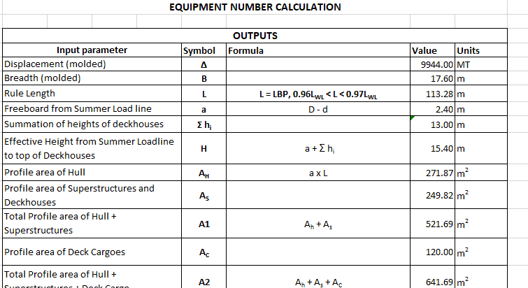 Equipment-Number-TheNavalArch-1