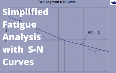 A simplified method of performing fatigue analysis of offshore structures