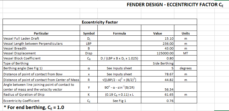 Fender-Design-TheNavalArch-3