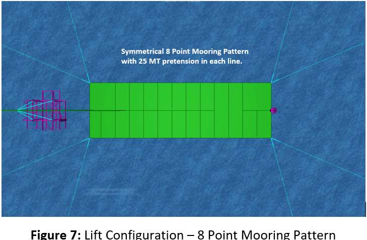 Marine Lifting - Engineering and Planning - TheNavalArch