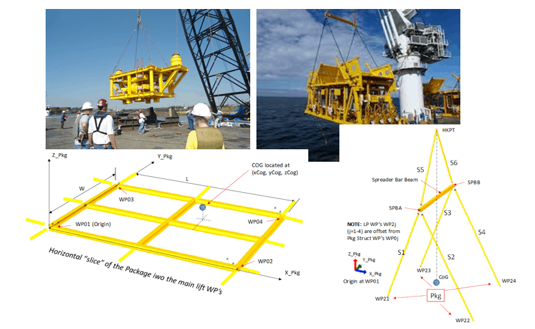 Four point lift Design Article Header Image TheNavalArch