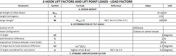 Hook-Lift-Factors-and-Lift-Point-Loads-www.thenavalarch.com-3