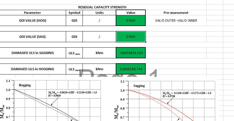 Hull-GDI-Calculator-TheNavalArch-2