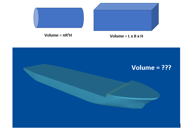 Hull-Volume-Calculation-TheNavalArch-1