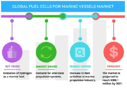 Hydrogen-as-fuel-for-shipping-TheNavalArch