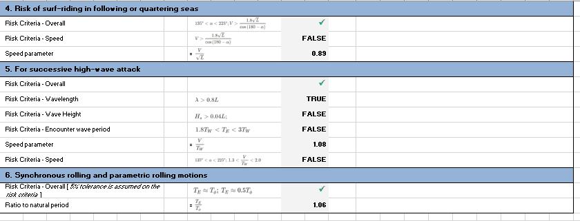 IMO Risk Estimator TheNavalArch 5