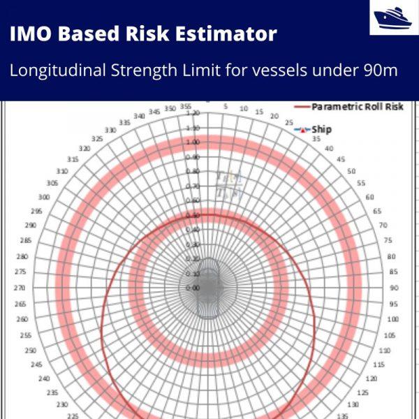 IMO-Risk-Estimator-TheNavalArch-cover