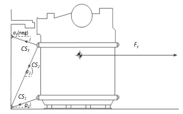 Lashing-Design-IMO-CSS-TheNavalArch-Calculation