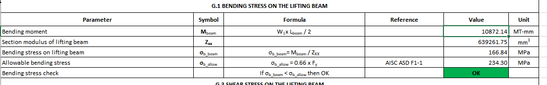 Lifting-Beam-TheNavalArch-bending-stress