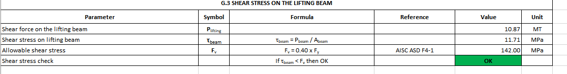 Lifting-Beam-TheNavalArch-shear-stress