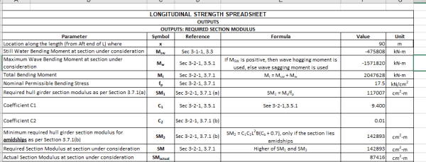 Long-Strength-Limit-TheNavalArch-3