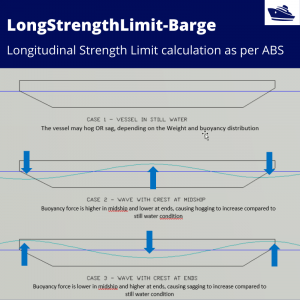 Longitudinal-Strength-Check-for-Barges-ABS-www.thenavalarch.com_