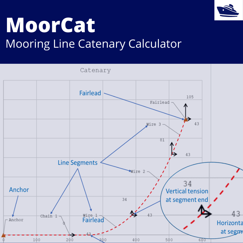 Mooring-Line-Catenary-TheNavalArch