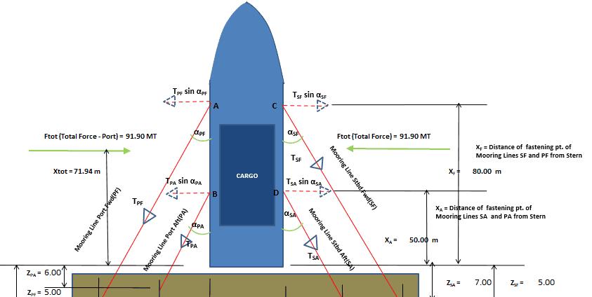 Mooring-Stern-on-Quay-Header-2