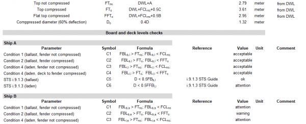OCIMF-Ship2Ship-Board-Contact-Analysis-TheNavalArch-3