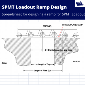 SPMT-Loadout-Ramp-Design-www.thenavalarch.com-cover