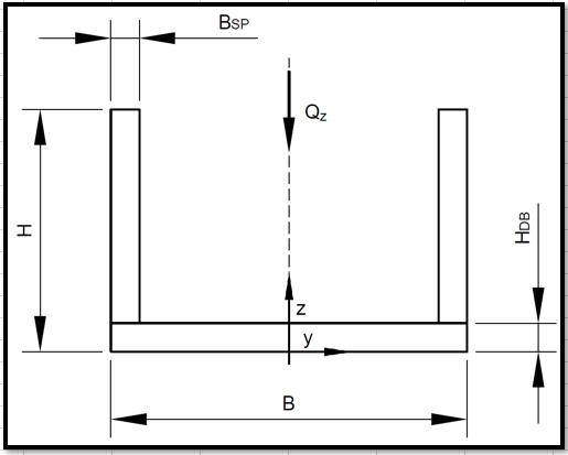 Shear-Flow-Calculator-TheNavalArch-1