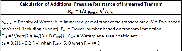 Ship-Resistance-transom-submergence-TheNavalArch