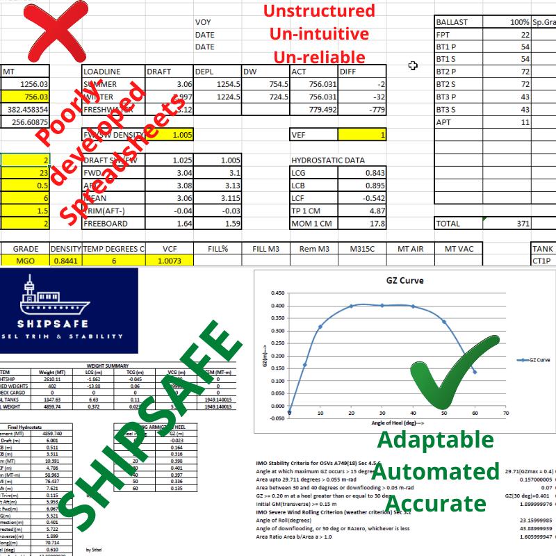 ShipSafe-Comparison-3
