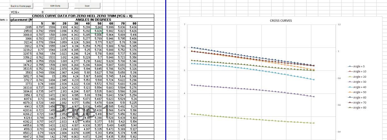 ShipStab-V1.0-Cross-Curves