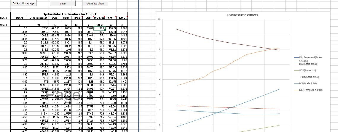ShipStab-V1.0-Hydrostats