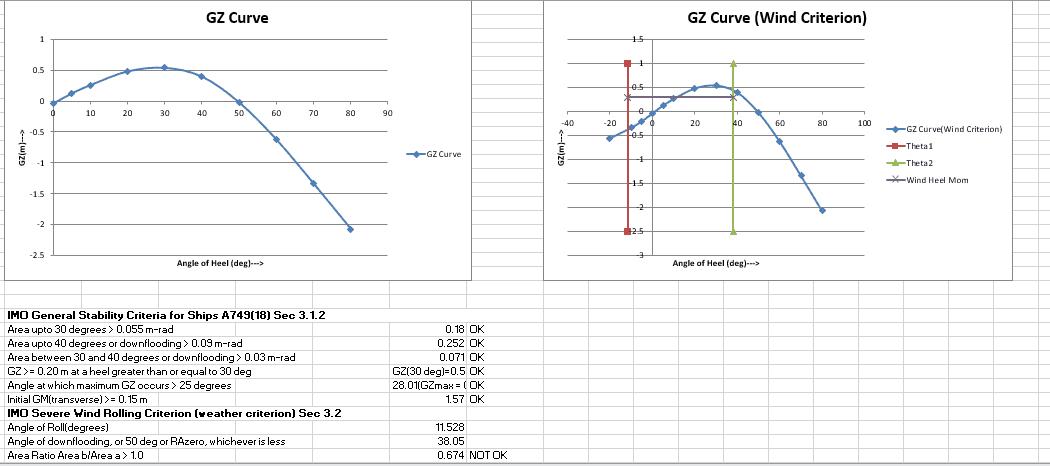 ShipStab-V1.0-Stability-Results