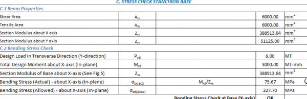 Stanchion-Design-TheNavalArch-H-beam-2