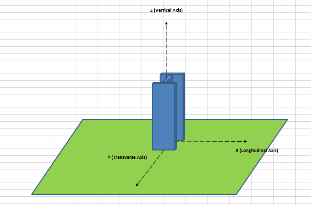 Stanchion-Design-TheNavalArch-H-beam