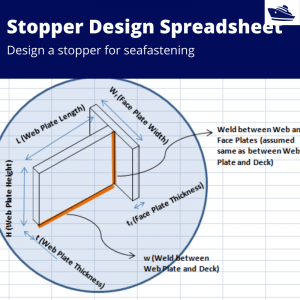 Stopper-Design-Spreadsheet-TheNavalArch-Banner