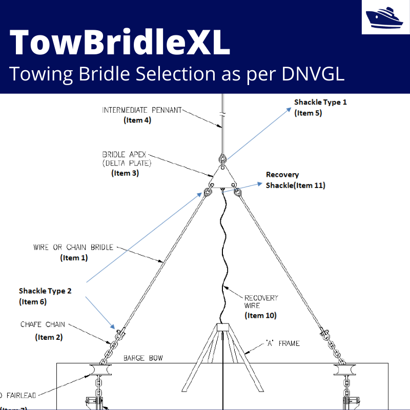 Towing-Bridle-Design-TheNavalArch