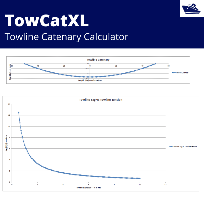 Towline-Catenary-Calculator-TheNavalArch