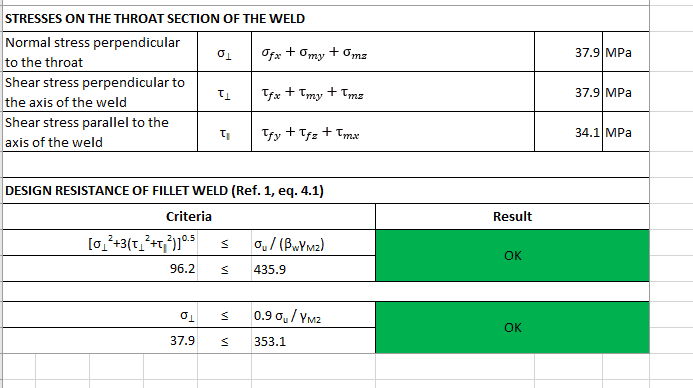 Weld check spreadsheet joint sections TheNavalArch 5