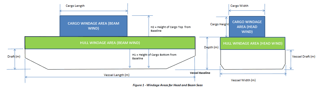 Wind-Load-Calculations-TheNavalArch-3